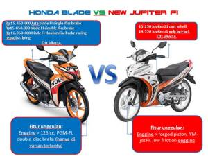 blade-125-fi-vs-new-jupiter-z1-fi