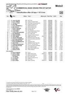 Moto2-race01
