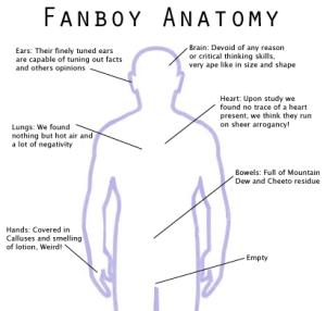fanboy-anatomy