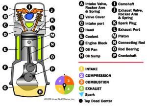cara-merubah-motor-4-tak-jadi-2-tak-biaya